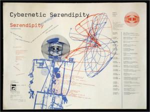 Cybernetic Serendipity