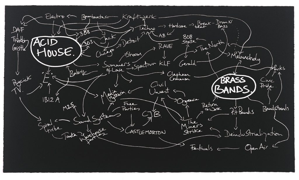 Jeremy Deller. The History of the World. 1998. Arts Council Collection, Southbank Centre, London © the artist