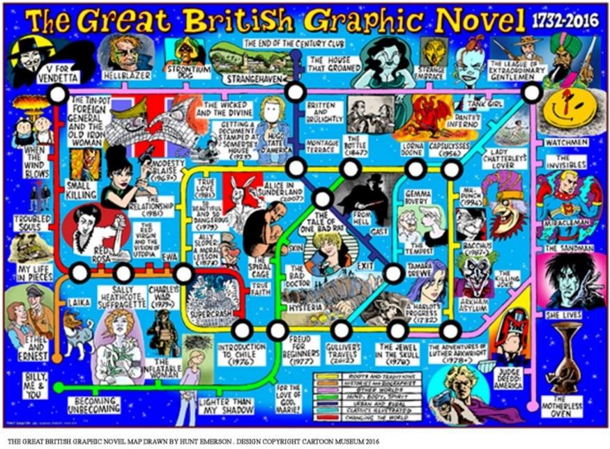 graphic_novel_tube_map